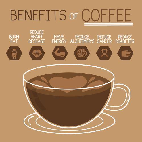 Healthy Coffee Lifestyles, Joe Medrano, Benefits of Coffee, antioxidants